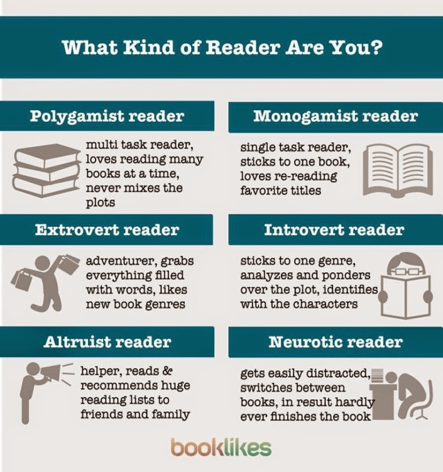 Booklikes, Book JOurney, What Kind Of Reader Are You
